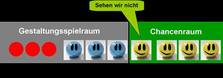 Gestaltungsspielraum_eins